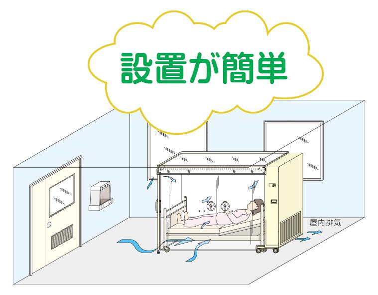 感染防止クリーンベッド3 日本医化器械製作所