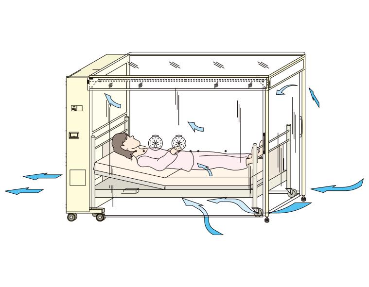 感染防止クリーンベッド4 日本医化器械製作所