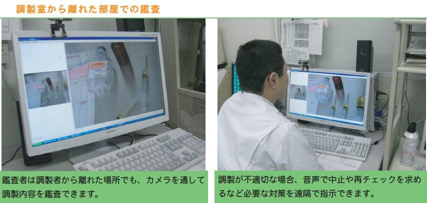 日本医化器械製作所 カメラ監査システム